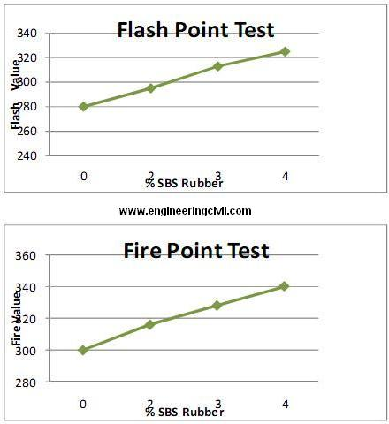 flash-point-test