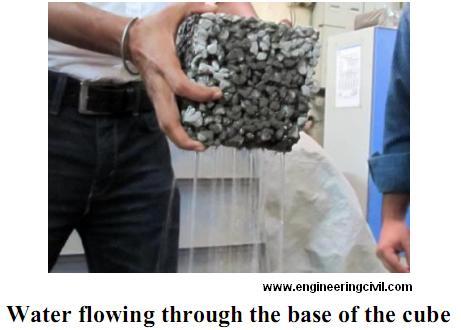 A água que flui através da base do cubo