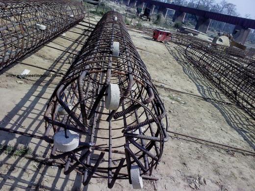 ring mesh-pile