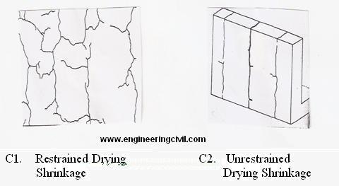 restrained drying shrinkage