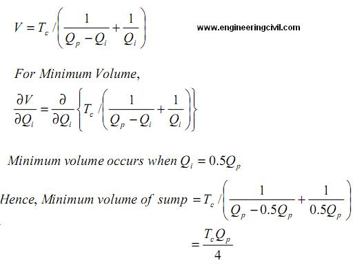 minimum volume of sump volume for pumps