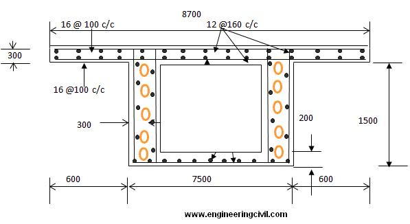 fig 6 details of reinforcement of box girder bridge