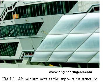 Aluminium acts as the supporting structure