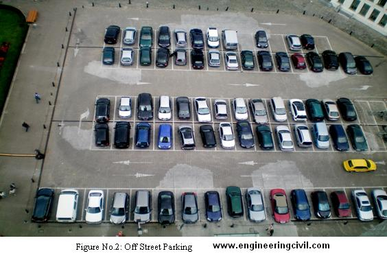 Dimensions Of Cars For Parking Design