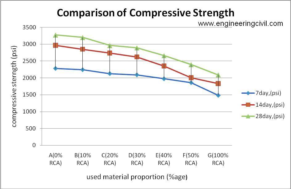 E Glass Compressive Strength