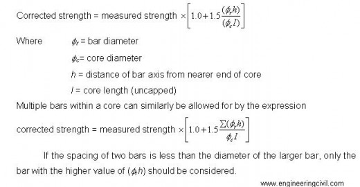 formula for Corrected strength