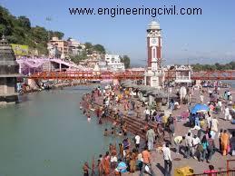 Har Ki Puri, Haridwar