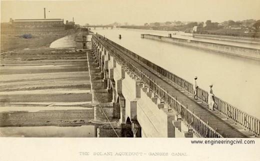 Solani aqueduct, Roorkee