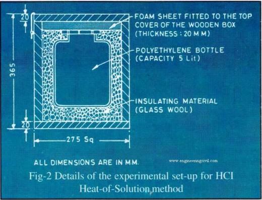 details of experimental setup for HCI