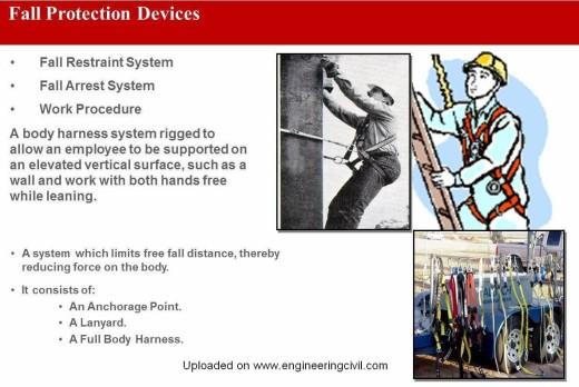 fig-4 Fall Restraint System