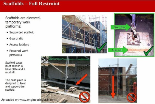 fig7-scaffolding