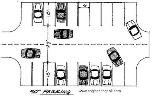 90 degree parking