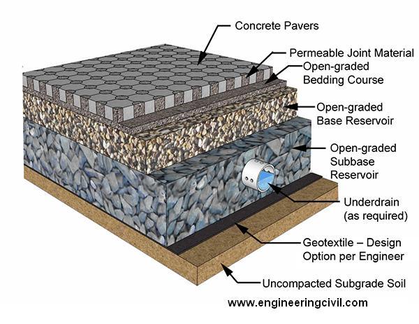 application of nanotechnology in smart civil structures. Black Bedroom Furniture Sets. Home Design Ideas