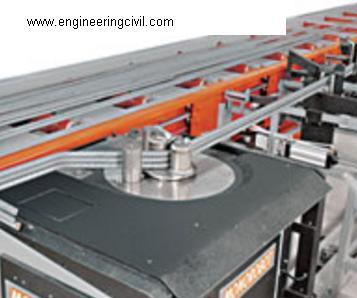 Machines used to fabricate2