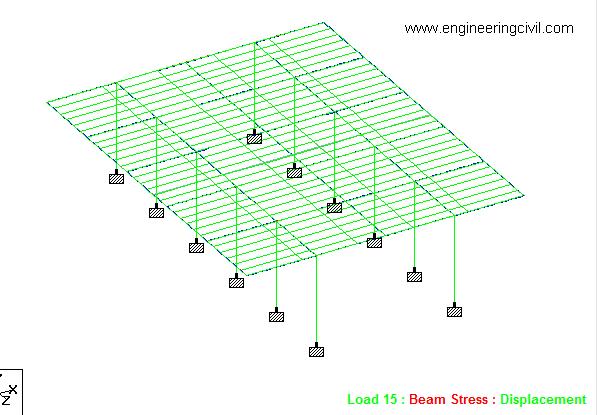 beam-stress