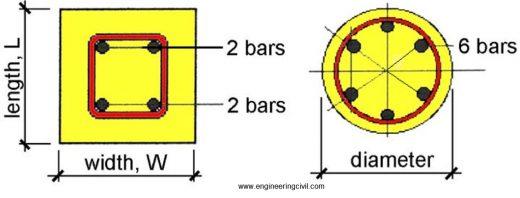 fig-4-four-longitudinal-rebars-in-rectangular