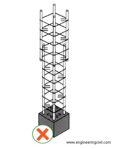longitudinal-bars-in-a-column-4
