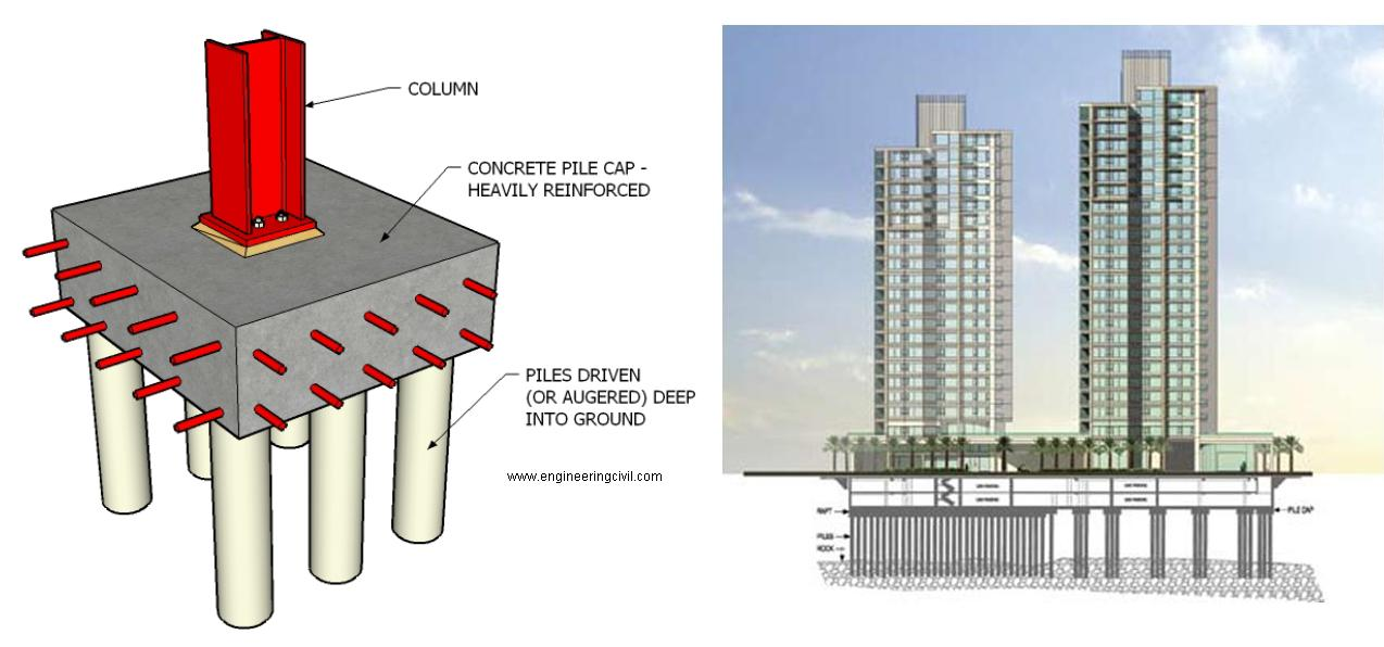 Pile Foundation Design : Salient features of foundation construction