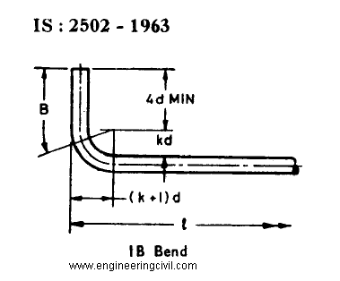 bends-of-footing-rebar