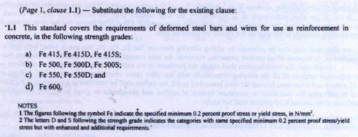 Fig 3 (s) BIS1786-2008 amendment (Fourth revision)1