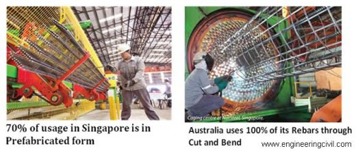 other countries have moved to fabricated/Cut & Bend steel.