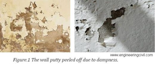 Figure.1 The wall putty peeled off due to dampness