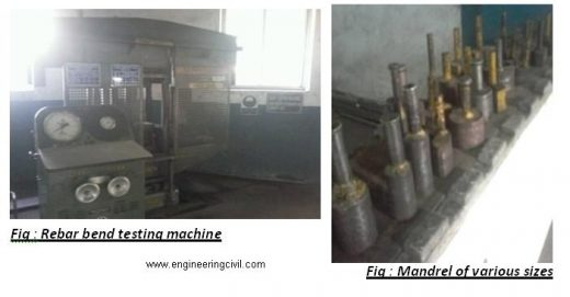 Rebar bend testing machine
