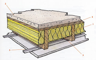 STC 58 which contains plywood subfloor, joists and gypsum board