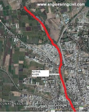 fig1 karha river