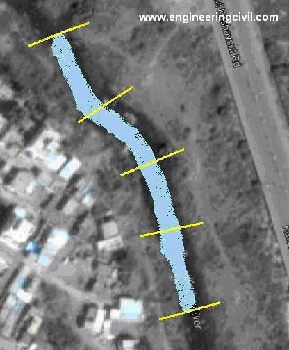 fig2 karha river