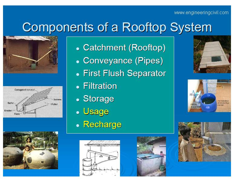 ROOF TOP RAIN WATER HARVESTING