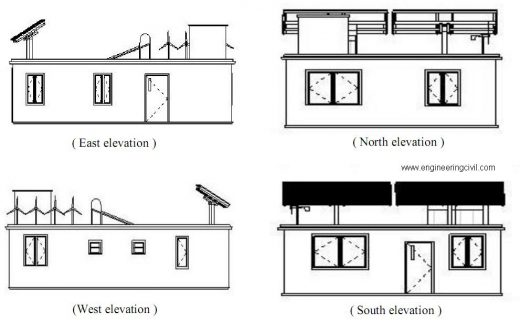 Figure 4.3 - Different elevations of building