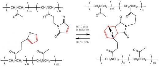 Reversible polymer cross-linking