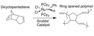 Scheme 6. ROMP of DCPD via Grubbs' catalyst