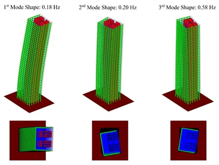 Structural Analysis of a High rise building